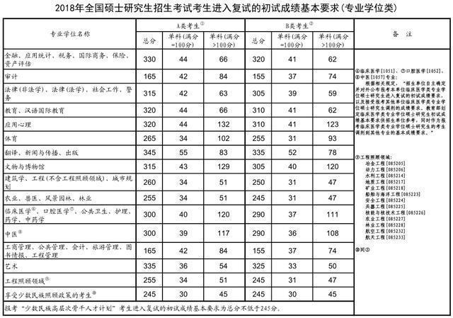 现代汉语副词研究 张谊生_调剂生复试_研究生复试
