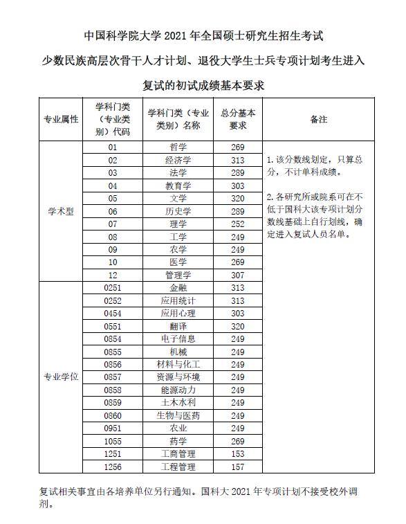 武汉大学研究生调剂_重庆邮电大学调剂专业_湖北大学英语研究生调剂生吗
