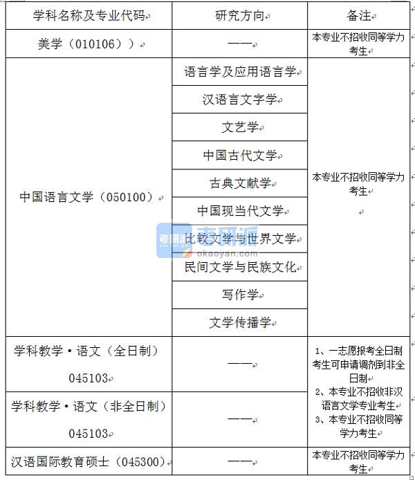 湖北大学英语研究生调剂生吗_武汉大学研究生调剂_重庆邮电大学调剂专业