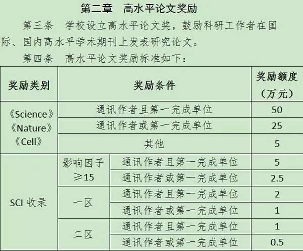 2015研究生扩招政策 北京联合大学2016年研究生招生与奖励政策